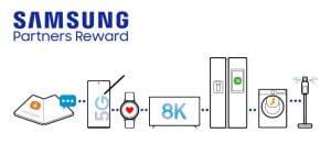 convenzione confartigianato Samsung