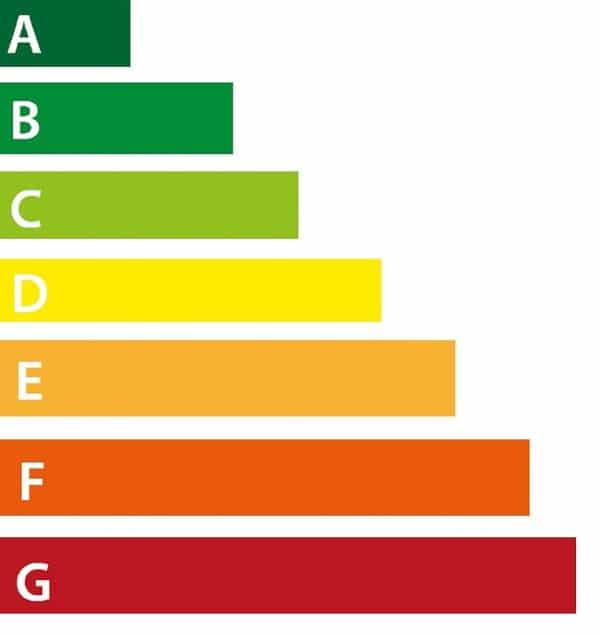 Cambia l'etichetta energetica per lampade e lampadine